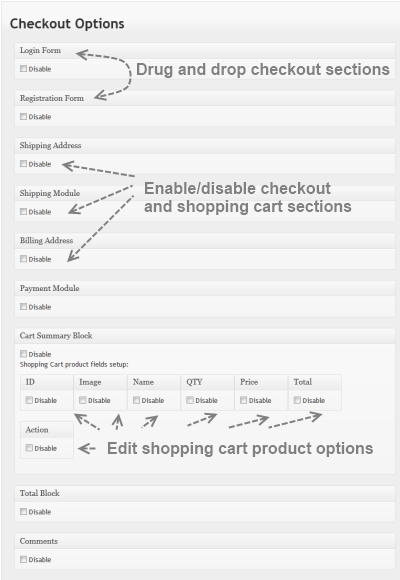 Shopping Cart and Checkout options